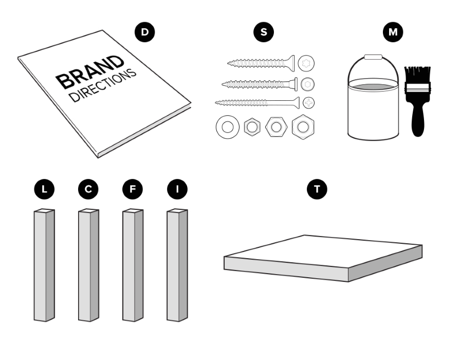 Building a Brand System