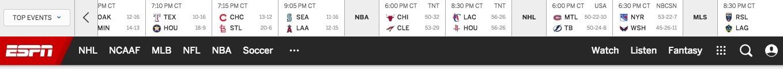NHL scores on ESPN.com