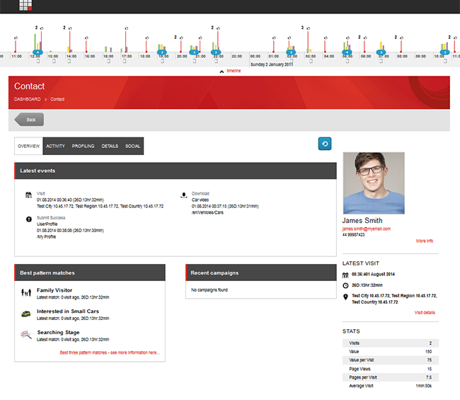 Customer Profile on Sitecore