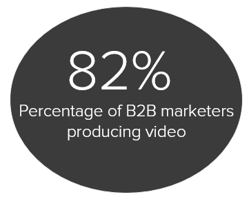 Conflicting data on video strategy