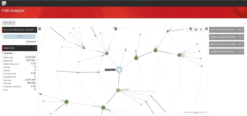 path analyzer graphic