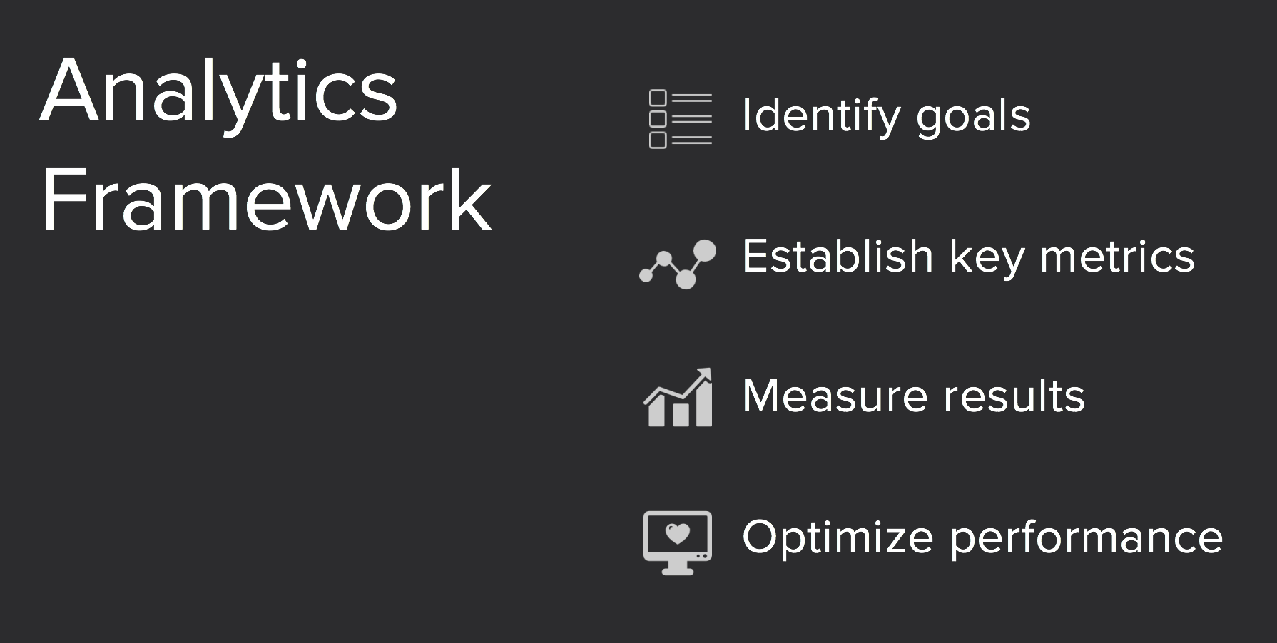 Analytics Framework for Websites